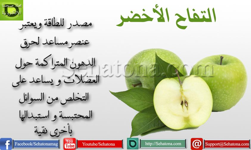 تفاحة في اليوم تغنيك عن زيارة الطبيب Fruit Supportive Books