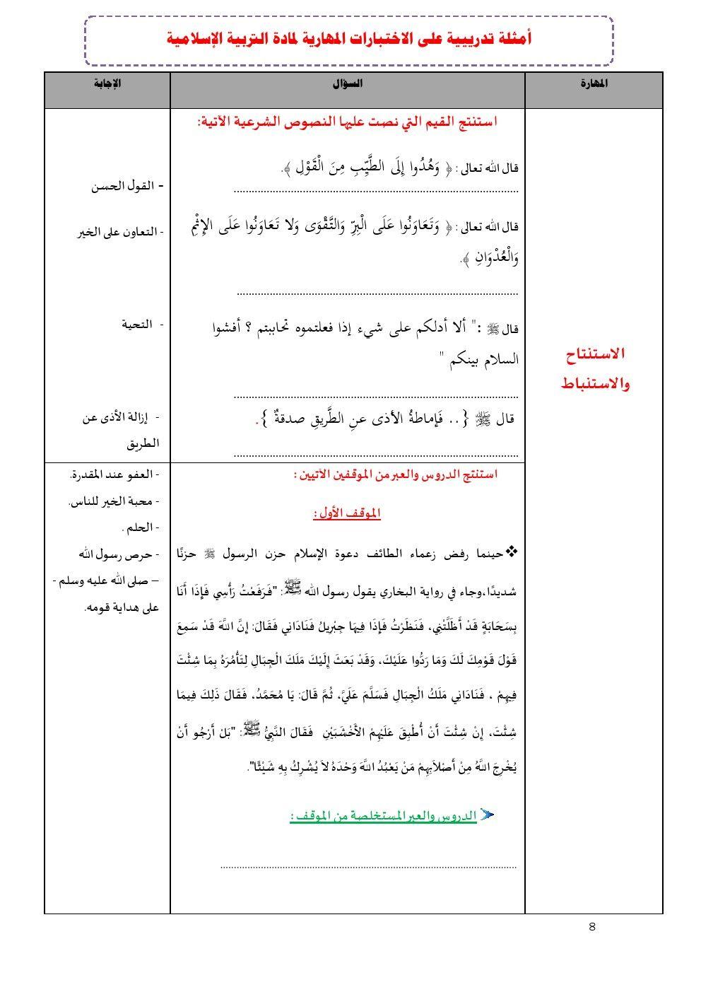 حكم عن الكبرياء امثال وحكم عن الكبرياء Arabic Calligraphy