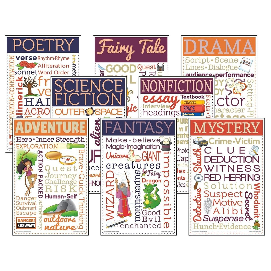 Mcdonald Publishing Literary Genres Chatter Charts 8 St