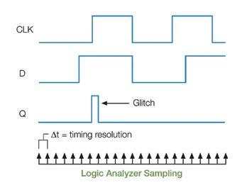 Engineering Timing Diagram Data Wiring Diagram