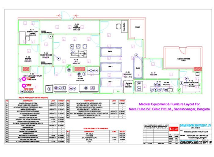 The Layout Of The Laboratory Must Be Sensibly Planned And