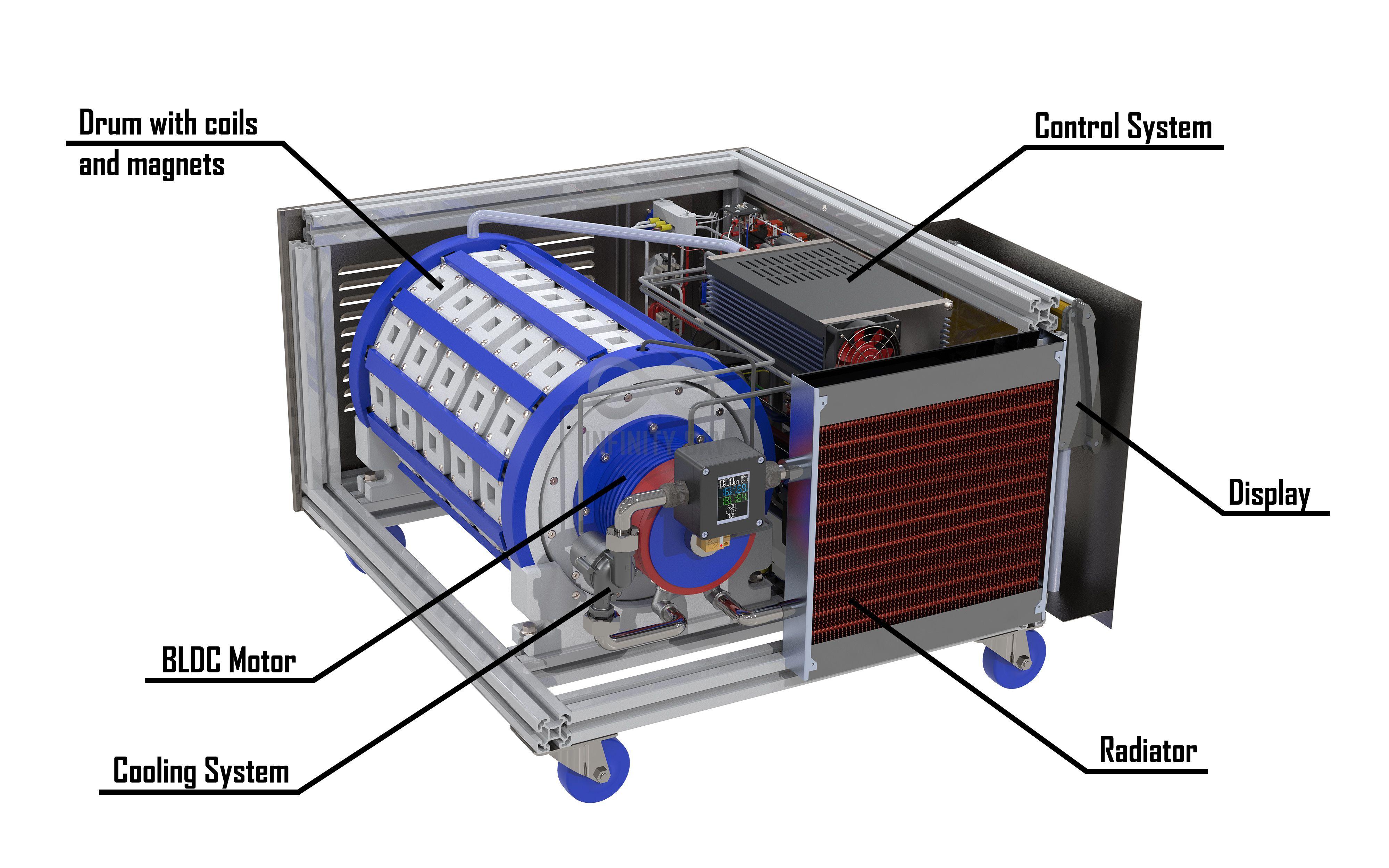 Magnetic Generator Infinity Sav In 2020 Free Energy Generator Free Energy Solar Panel System