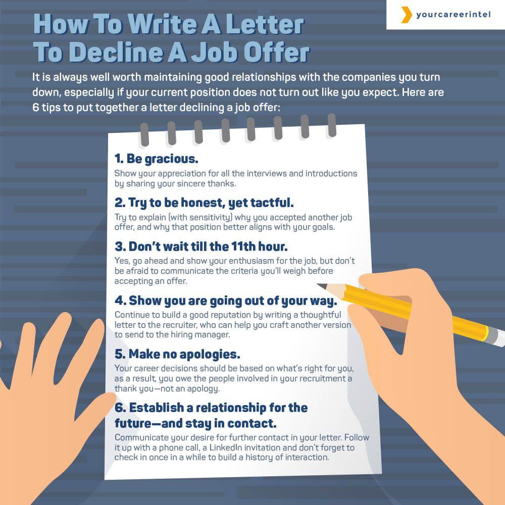 Download Fresh Job Decline Thank You Letter lettersample