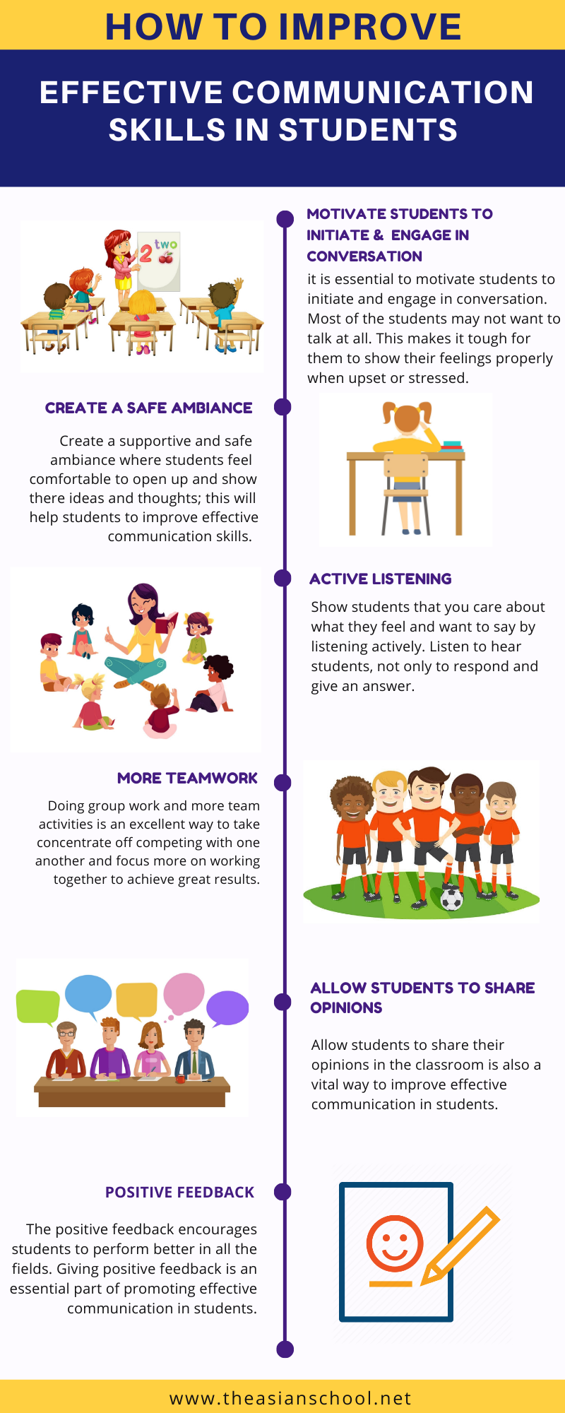 How To Improve Effective Communication Skills In Students Effective Communication Skills Improve Communication Skills Effective Communication