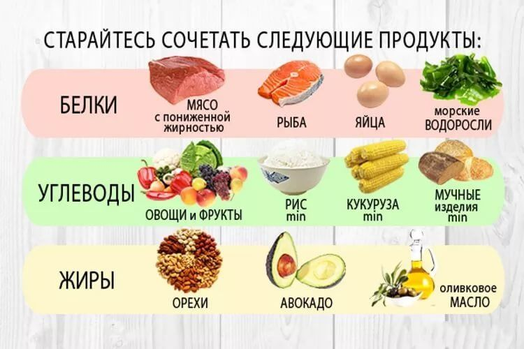 Какие овощи лучше при белковой диете