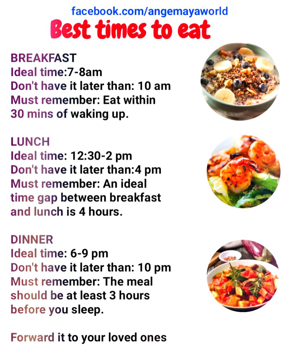 what time you should eat breakfast