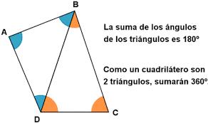 Suma De Angulos Interiores De Un Cuadrilatero Ejercicios Buscar Con Google Cuadrilateros Ejercicios Triangulos
