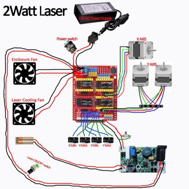 wiring arduino cnc shield wire data schema u2022 rh kiymik co CNC Shield Con Encoder Motor Nema 23 CNC Shield