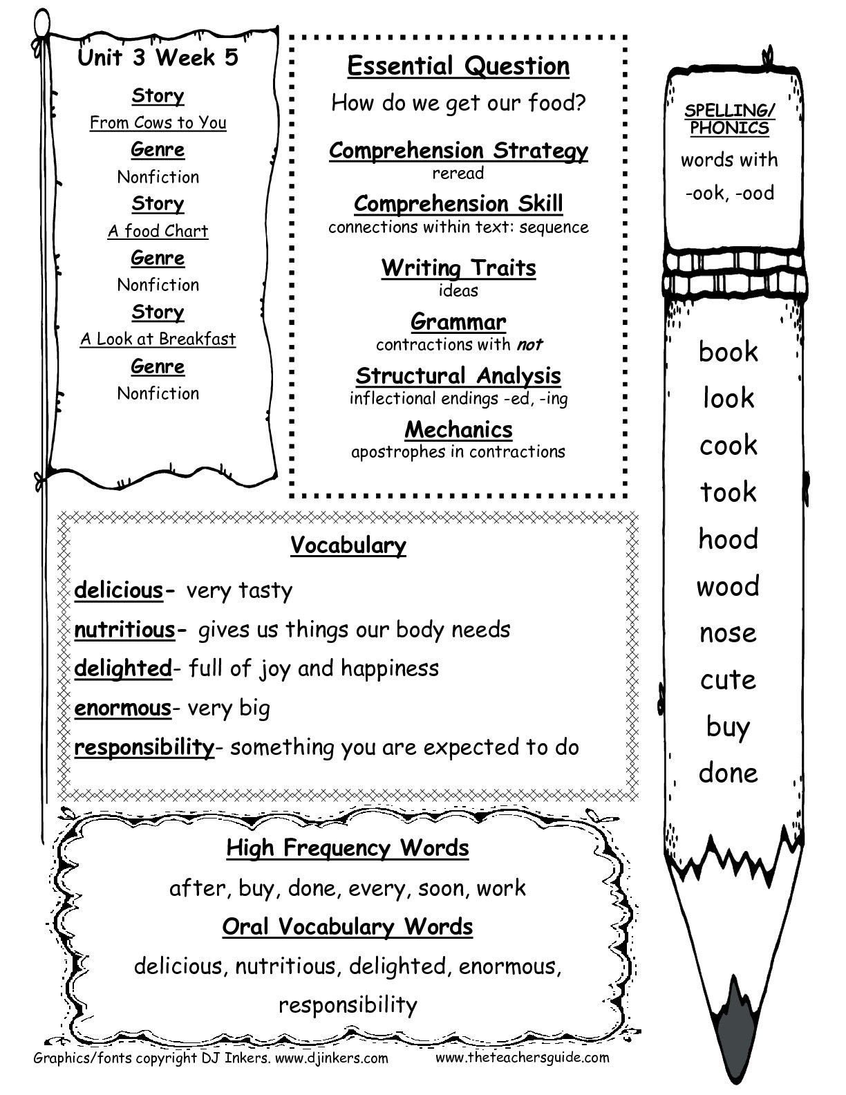 wonders first grade unit three week five weekly outline