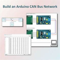arduino can bus module 1st network tutorial Ардуино pinterestan arduino based can bus network can (controller area network) bus networks are found everywhere they are found in vehicles, farm equipment,