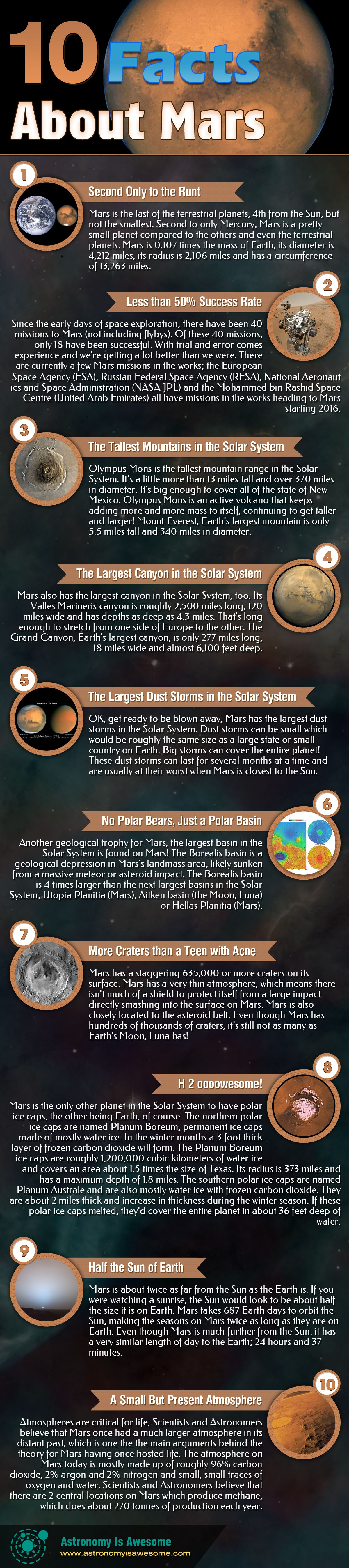 10 Facts About Mars | Astronomy facts, Astronomy