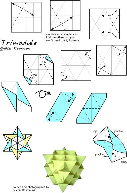 Kusudama Trimodule Folding Instructions