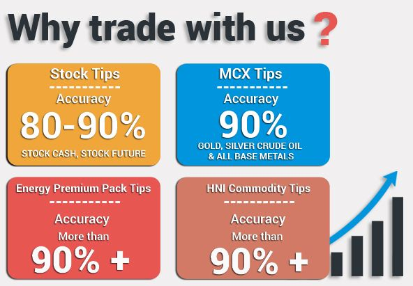 Mcx Trading Tips