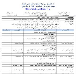 تحضير اللغة العربية للصف الثالث الدرس الثاني الارنب والسلحفاة الفصل الاول 2019 2020 Bullet Journal Journal