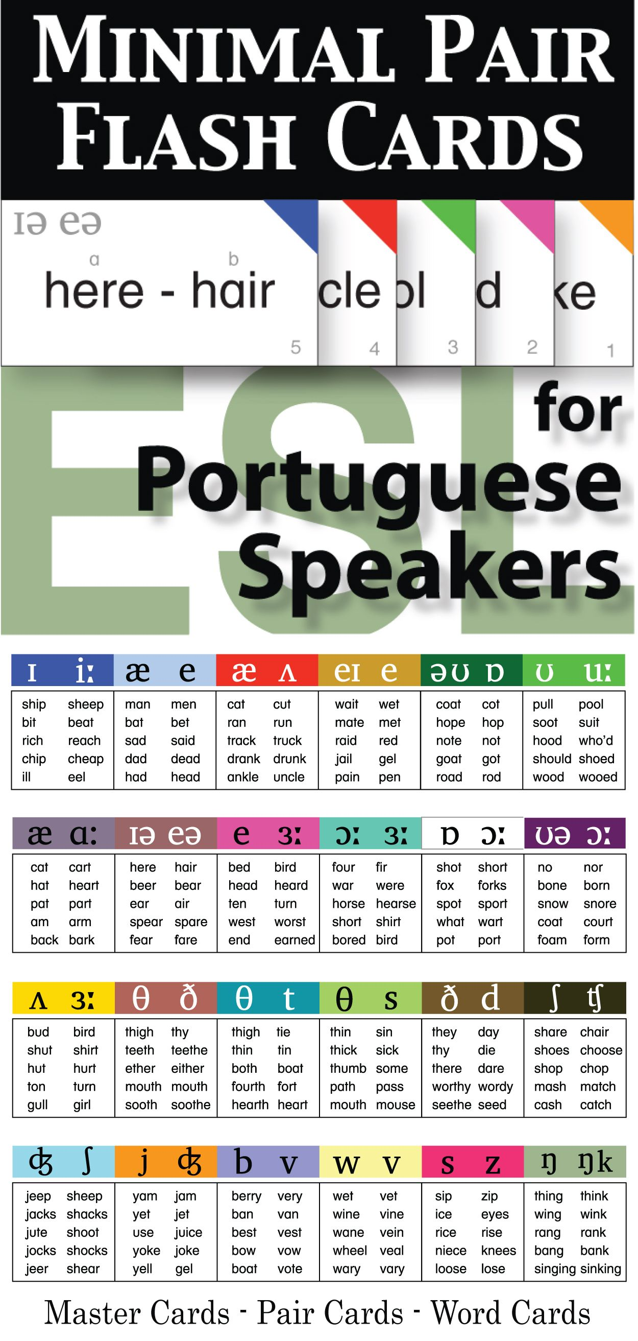 Minimal Pair Flash Cards For Portuguese Speakers In