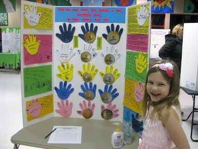 Which Kills More Germs Hand Sanitizer Or Soap Science Fair