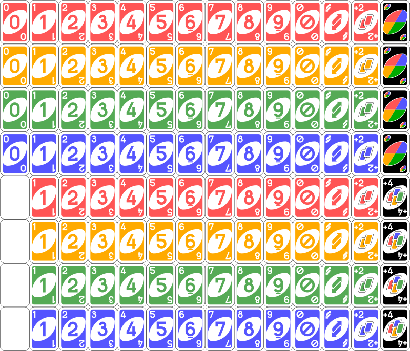 Uno Card Game Uno Cards Uno Card Game Printable Cards