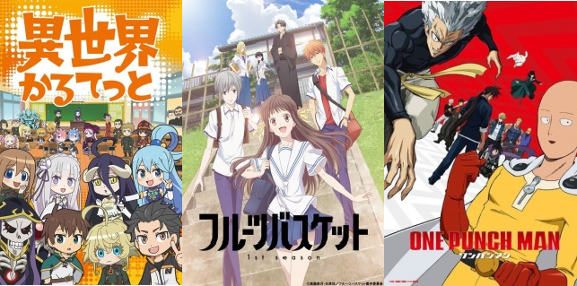 The Top 20 most anticipated anime of Spring 2019 according