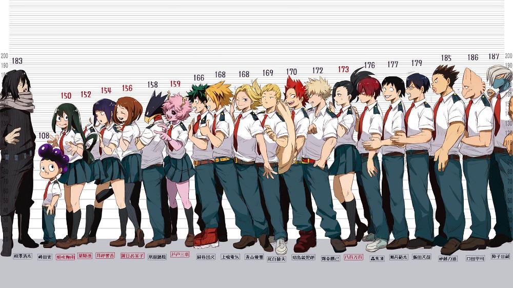 My Hero Academia Class 1 A Size Chart Extended For 16 9 Anime My Hero Academia Denki Kaminari Eijiro K My Hero Academia Tsuyu My Hero My Hero Academia Episodes