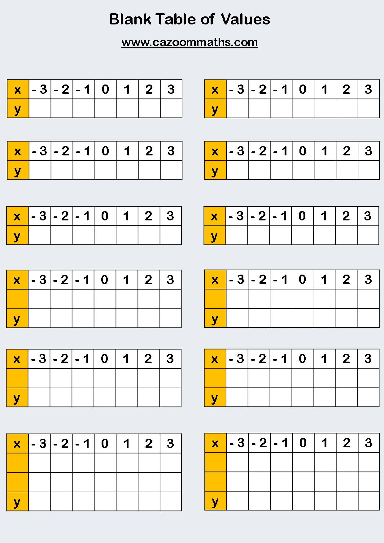 Function Table Worksheets Functiontableworksheets