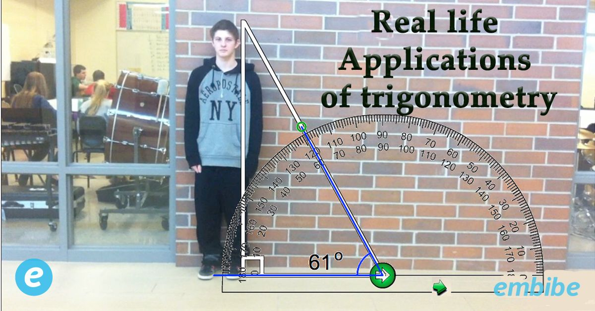 Pin On 2 4 Trigonometry