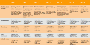 Almased Meal Plan Dietandhealths Com Almased Diet Almased Recipes Almased