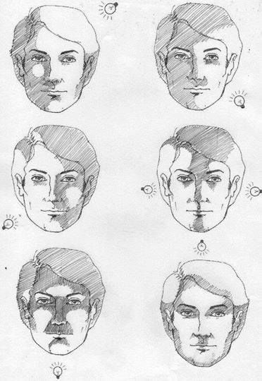 Light And Shadow Drawing Tutorial Dessin Ombre Portrait Dessin Dessin Visage