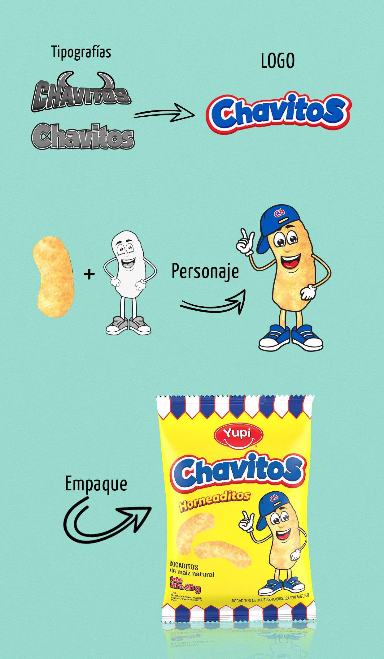 """Consulta mi proyecto @Behance: """"Realización de Logo, personaje y empaque de snack."""" https://www.behance.net/gallery/47061921/Realizacion-de-Logo-personaje-y-empaque-de-snack"""