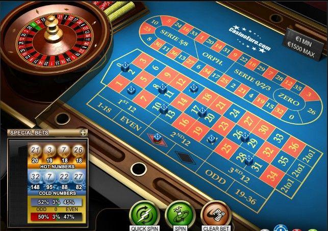 System Casino Gewinnen