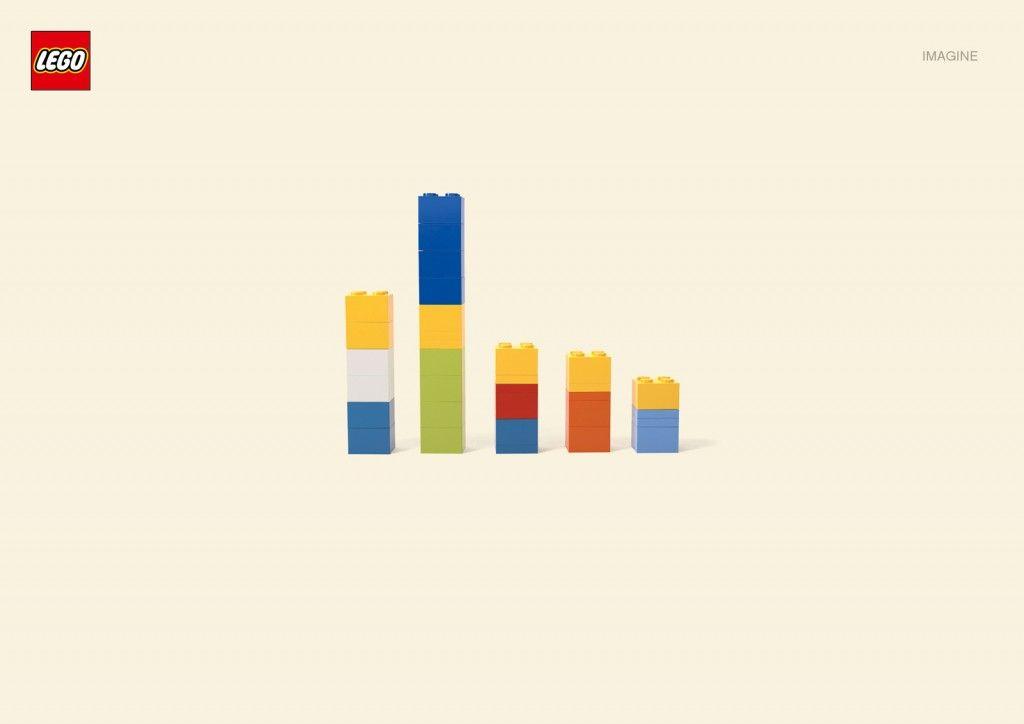 New lego ad - check the series ...   http://www.1jour1pub.com/lego-imaginez