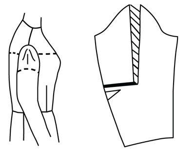Illustrazione raffigurante modello alterazione del corpetto per grande parte superiore del braccio