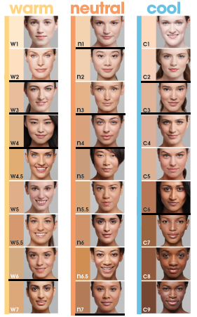 L oreal paris true match mineral foundation available shades
