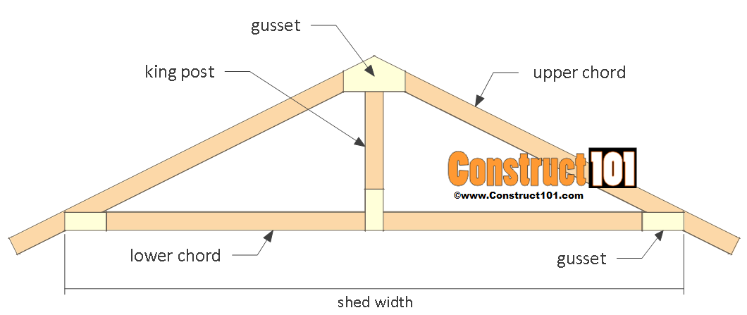 Shed Plans 10x12 Gable Shed Step By Step Construct101 Shed Plans Diy Shed Plans Diy Shed