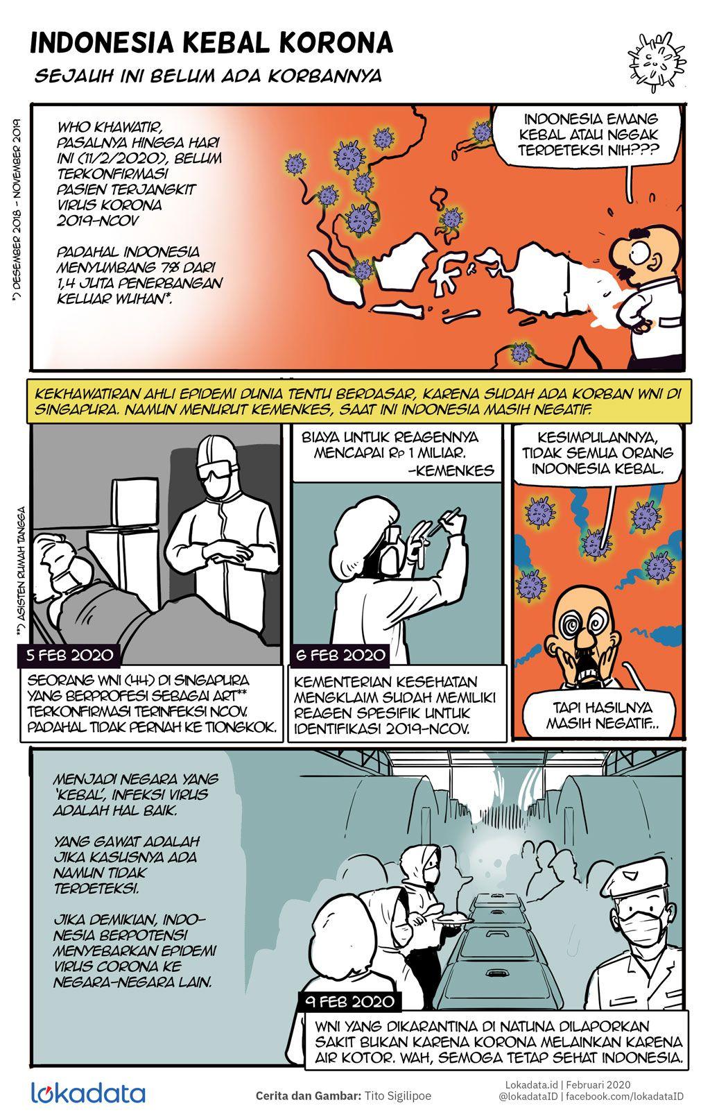 Komik Soal Korona Indonesia Tenang Belum Sepanik