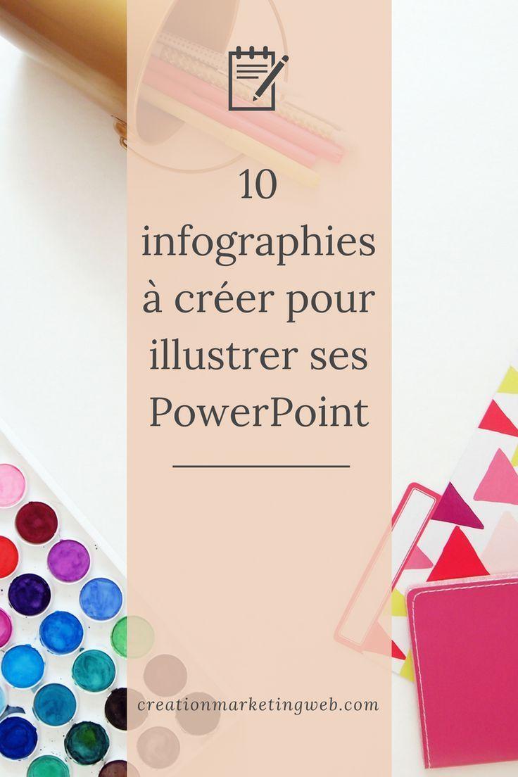 20 Infographies à créer pour illustrer ses PowerPoint et comment les créer soimême 20 Infographies à créer pour illustrer ses Pow...
