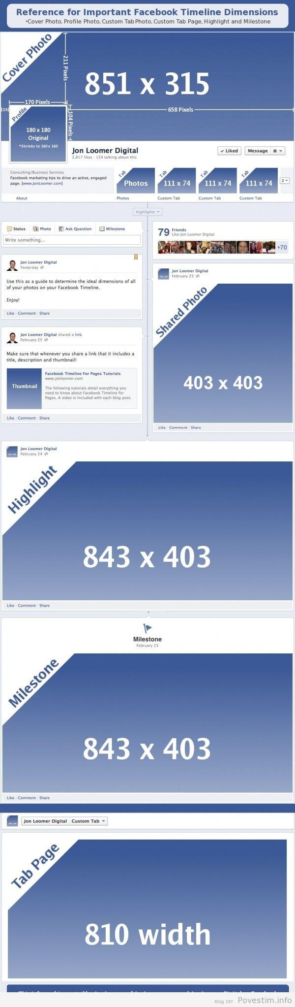 dimenisiuni timeline facebook