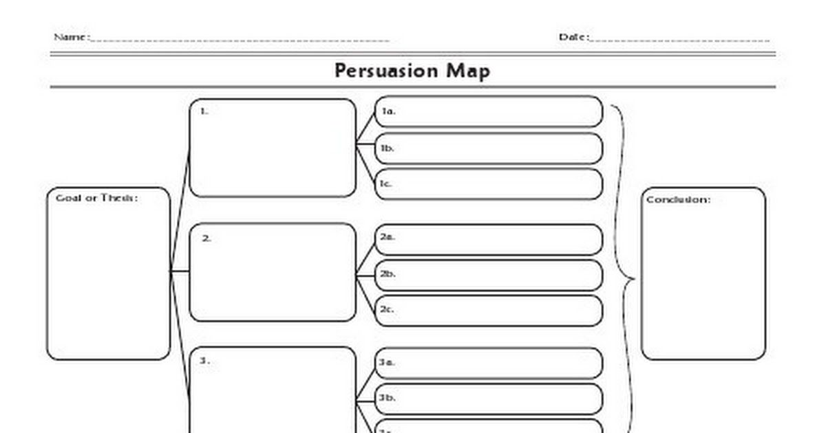 persuasion mappdf Literature class Pinterest - country of origin document