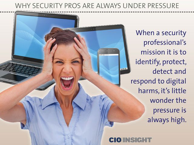 Why Security Pros Are Always Under Pressure