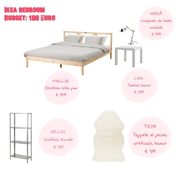 Ikea arredare la camera da letto con 100 euro consigli - Ikea planner camera da letto ...