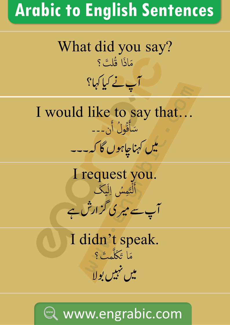 Daily Life Arabic Expressions In Urdu And English In 2020 English Phrases Sentences English Vocabulary Words Arabic Sentences