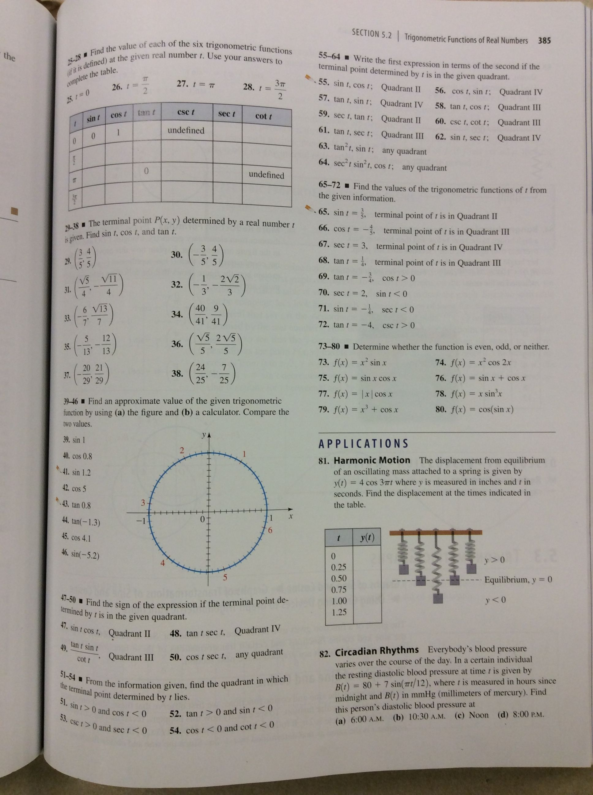 Perfect Math Websites For Precalculus Ensign - Math Worksheets ...