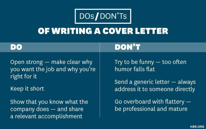 Cover letter tips | Job Search and Self-Marketing | Pinterest ...