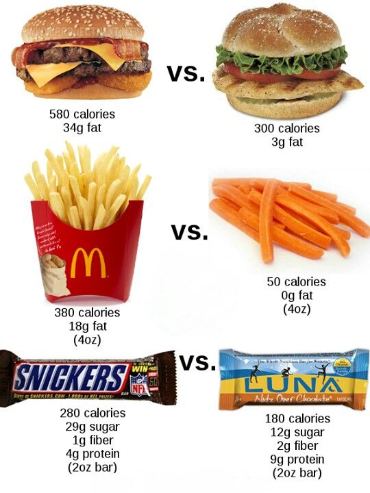 Healthy Food Comparison Fast Healthy Meals Healthy Fast