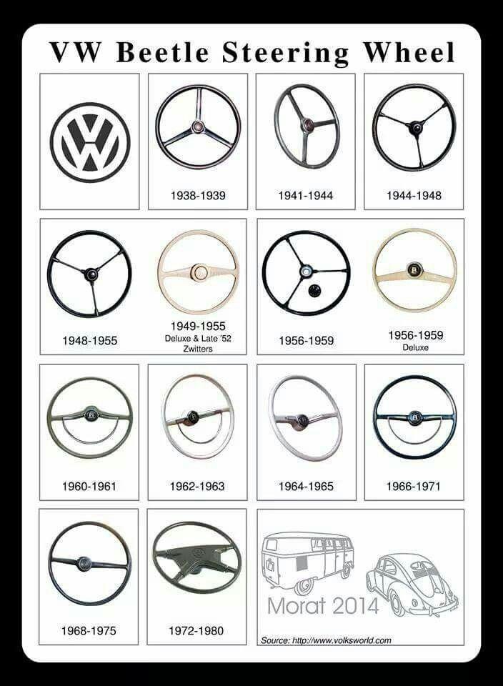VW Beetle steering wheels | Volkswagen | Vw super beetle, Beetle