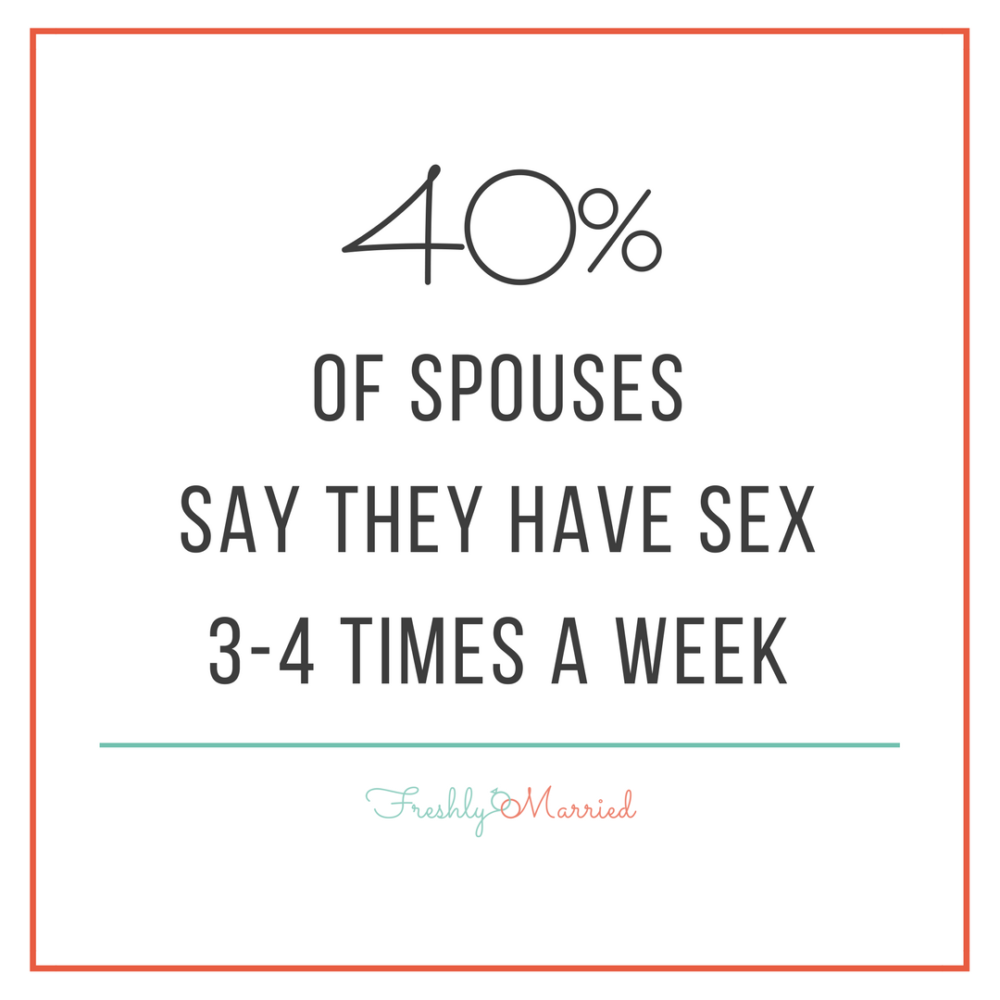 How Often Do Married Couples Have Intercourse On Average