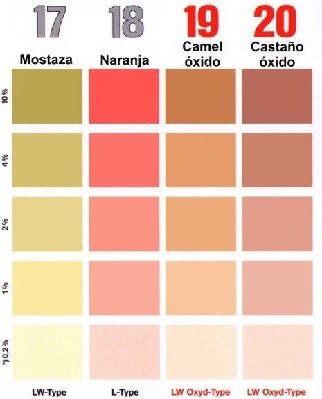 Materiales y herramientas para reproducciones hogar y - Paleta de colores para paredes interiores ...