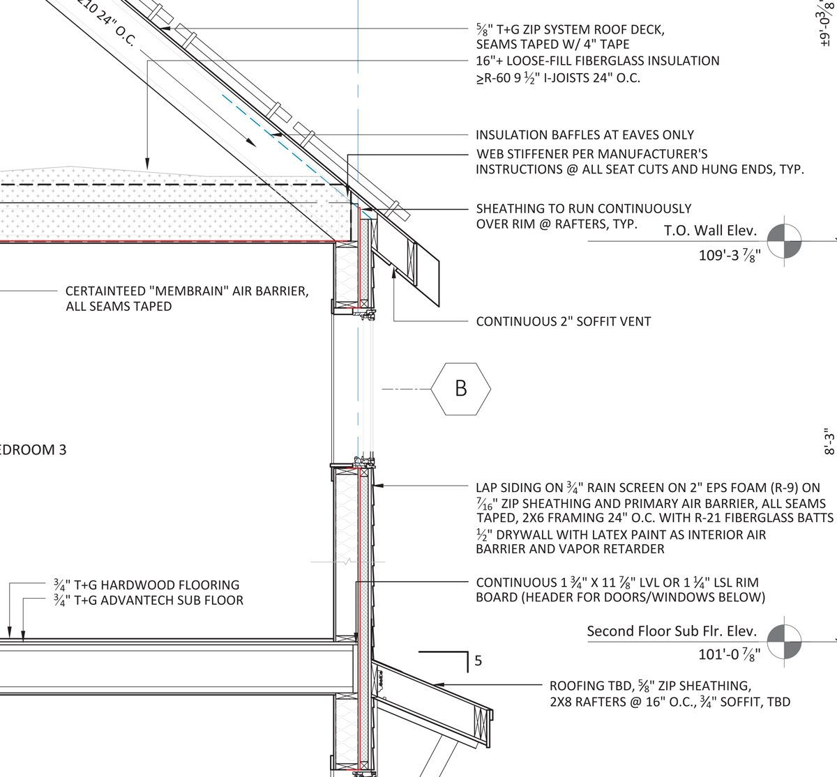 The development of platform framing, the system for framing houses ...