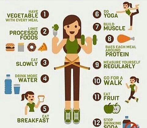 tips diet 😄👍  hidup sehat pola kecantikan