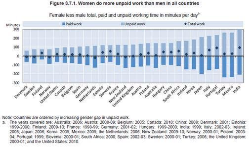 Jaana Remes on Denmark and Gender - gaps in employment