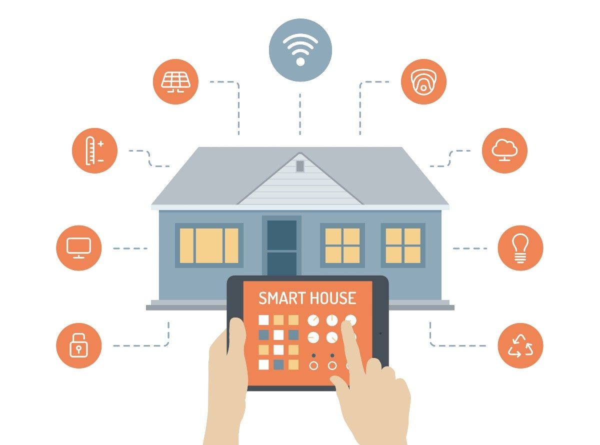 7 Smart Home Products To Know About Smart Home Technology Smart Home Automation Home Technology